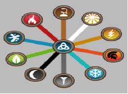 Elementos Dragon Gity.png