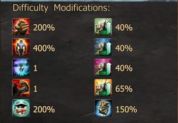 Painful Difficulty Modifications.jpg