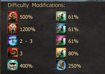 Fatal Difficulty Modifications.jpg