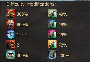 Excruciating Difficulty Modifications.jpg