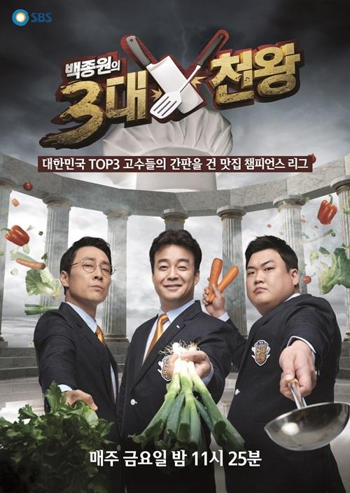 Baek Jung Won's 3 Kings