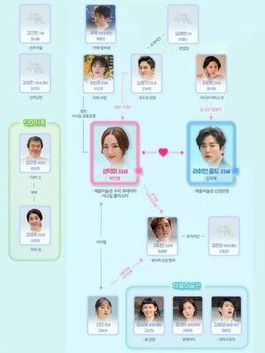 HerPrivateLife Chart.jpg