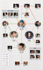 RulerMasterOfTheMask Chart.jpg