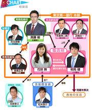HanasakiMaiGaDamattenai2 Chart.jpg