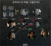 MissingNoirM Chart.jpg