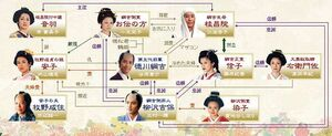 Ooku5-Chart.jpg