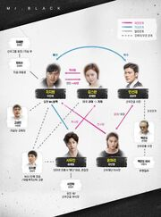 GoodbyeMrBlack Chart.jpg