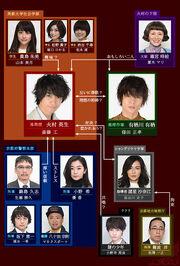 HimuraHideo Chart.jpg