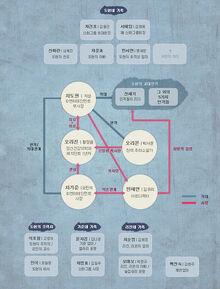 KillMeHealMe Chart 456px.jpg