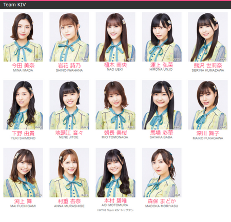 Team KIV HKT48 2019.png