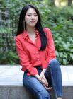 Kim Ji Sung (1996)23