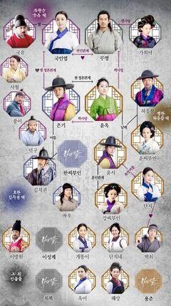 Maids 334px Chart.jpg