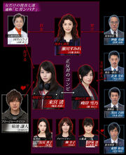 Higanbana2016 Chart.jpg
