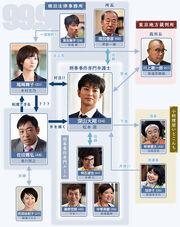99.9 S2 Chart.jpg