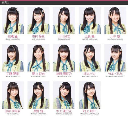 HKT48 Kenkyuusei 2019.jpg