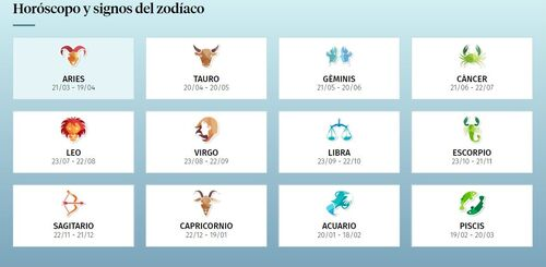 Signos del zodiaco.JPG