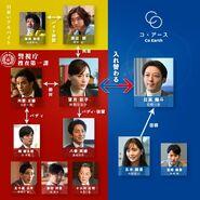 TengokuToJigoku Chart