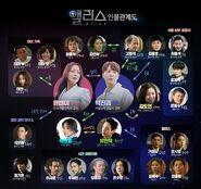 Alice (SBS) Chart