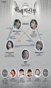 BrideOfTheWaterGod Chart.jpg