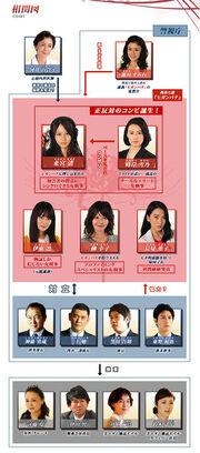 Higanbana Chart.jpg