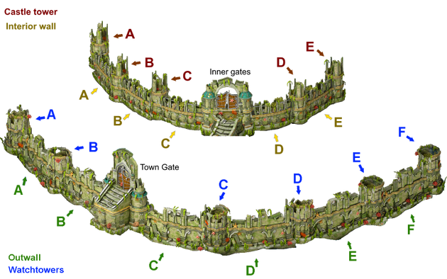 Wall and tower identifiers
