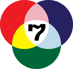 Channel 7 Taugaran 1988.png