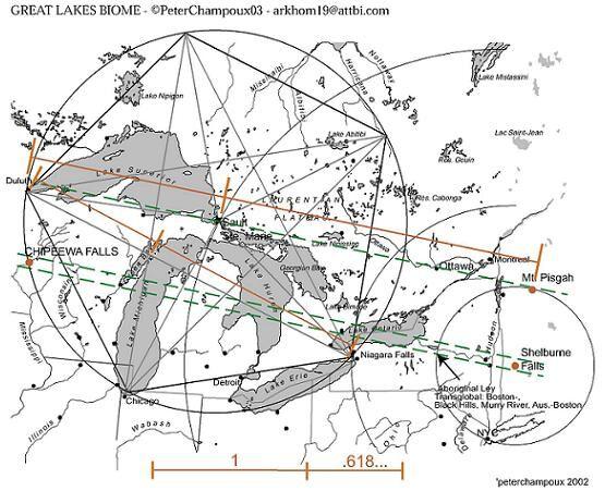 Linien karte arkus ley Der Landkarten