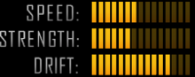 T Stats.png