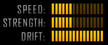 Chevelle SS Stats.png