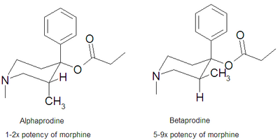Prodin-Isomere