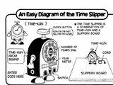 Time Slipper