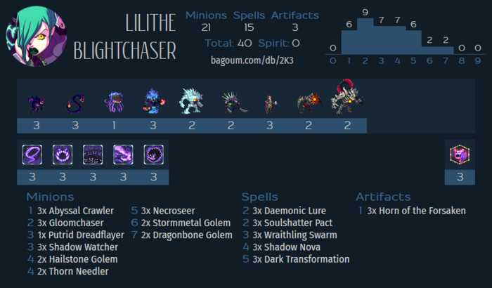 Starter Deck Abyssian.png