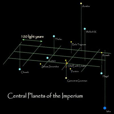 Central Planets.jpg