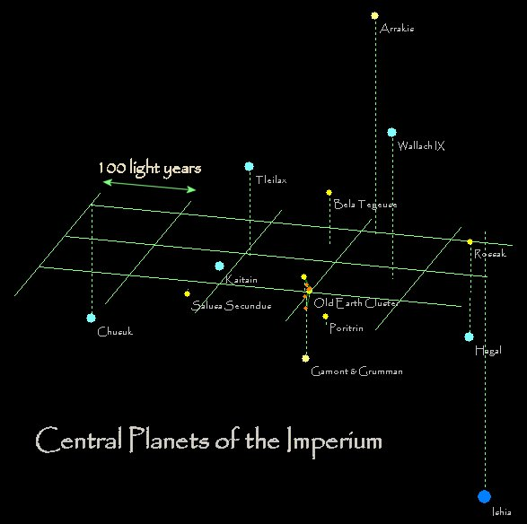 Galactic Padishah Empire