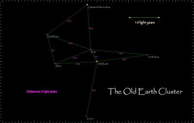 Old Earth.jpg