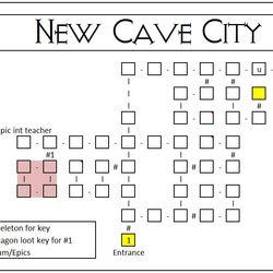 New Cave City