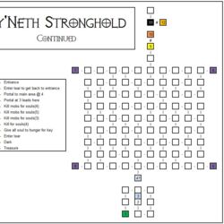 Ny'Neth Stronghold