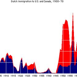 The Dutch Reformed Presence in Canada