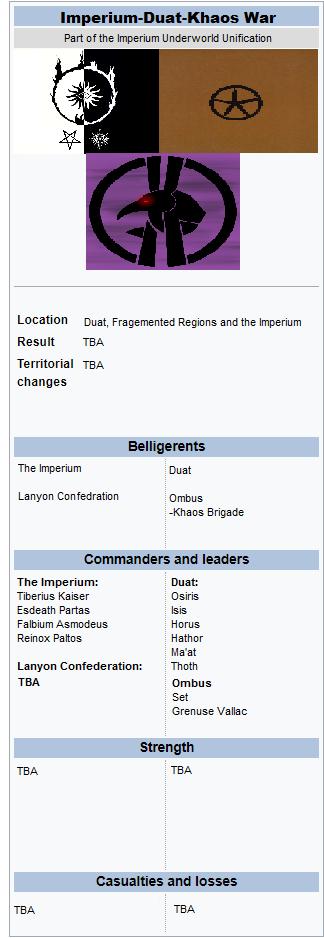 Imperium-Duat-Khaos War