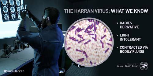 The Harran Virus.png