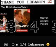 Dynasty is No. 3 on Netflix in Lebanon