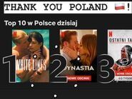 Dynasty is No. 2 on Netflix in Poland