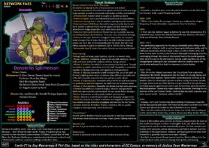Network Files Donatello