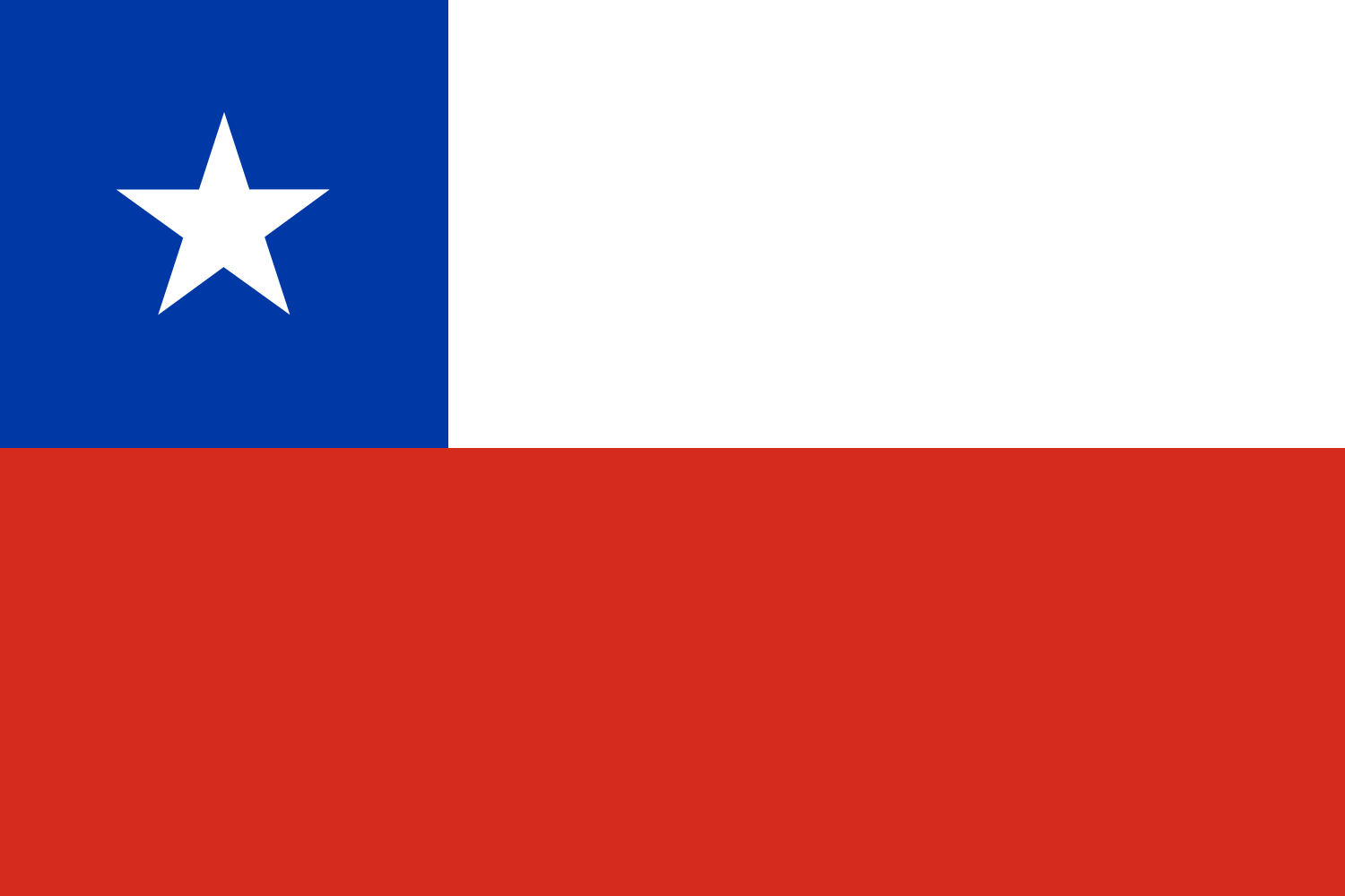 Old Chile