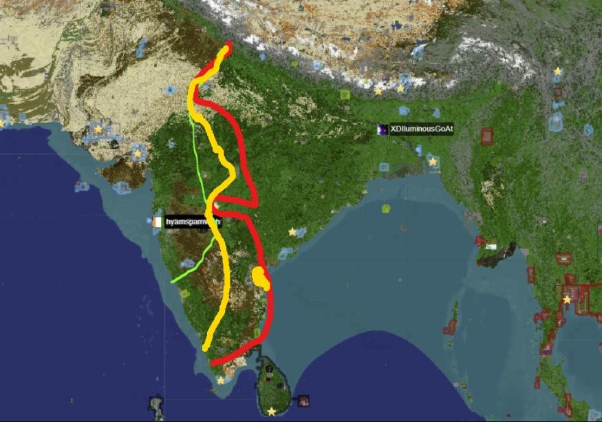 India (current)