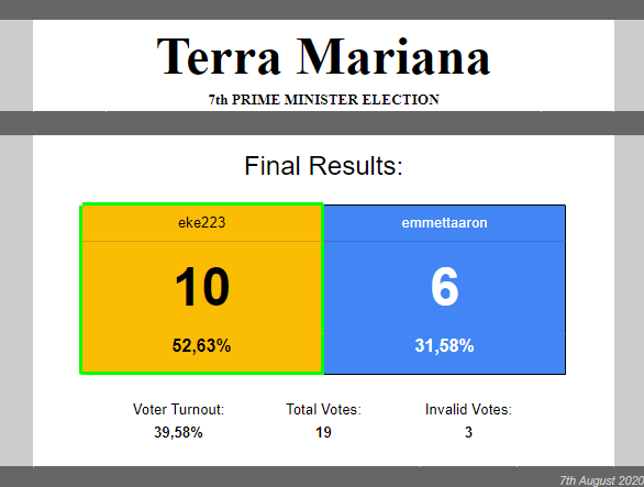 Prime Minister of Terra Mariana