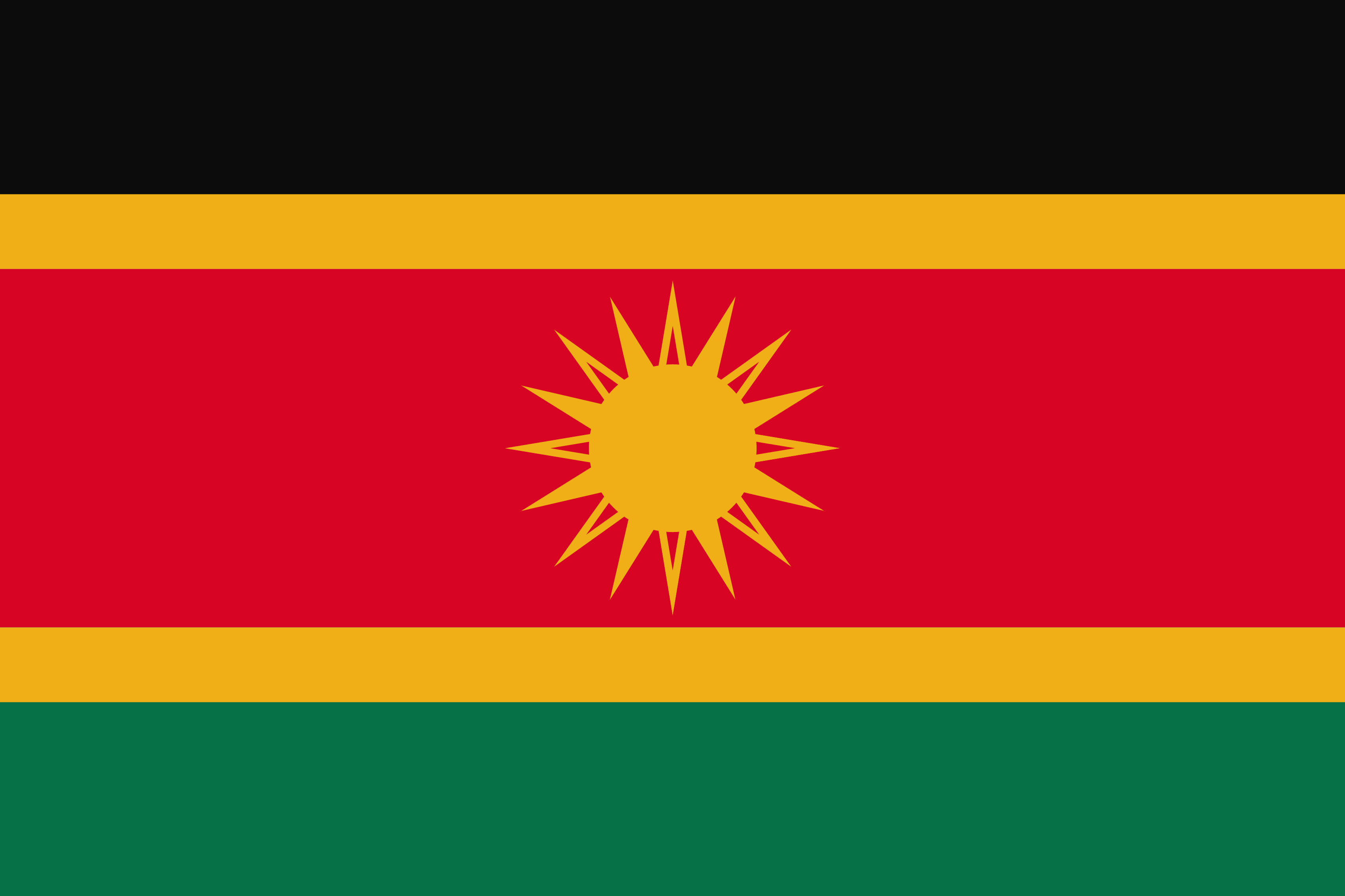 East African Empire