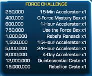 Force Challenge 64