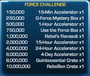 Force Challenge 65