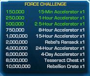 Force Challenge 66